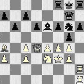 Факторы шахматной позиции