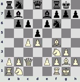 Рустам Касымжанов. Портрет шахматиста